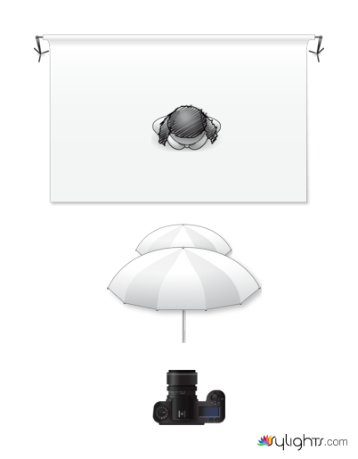 Clamshell Lighting lighting diagram by G Sylights