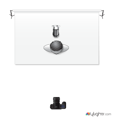 Back Light Lighting Diagram By Westcott Lighting Sylights