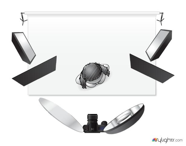 High key lighting diagram by Roar Engen Sylights